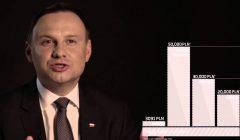 spot wyborczy Andrzej Dudy