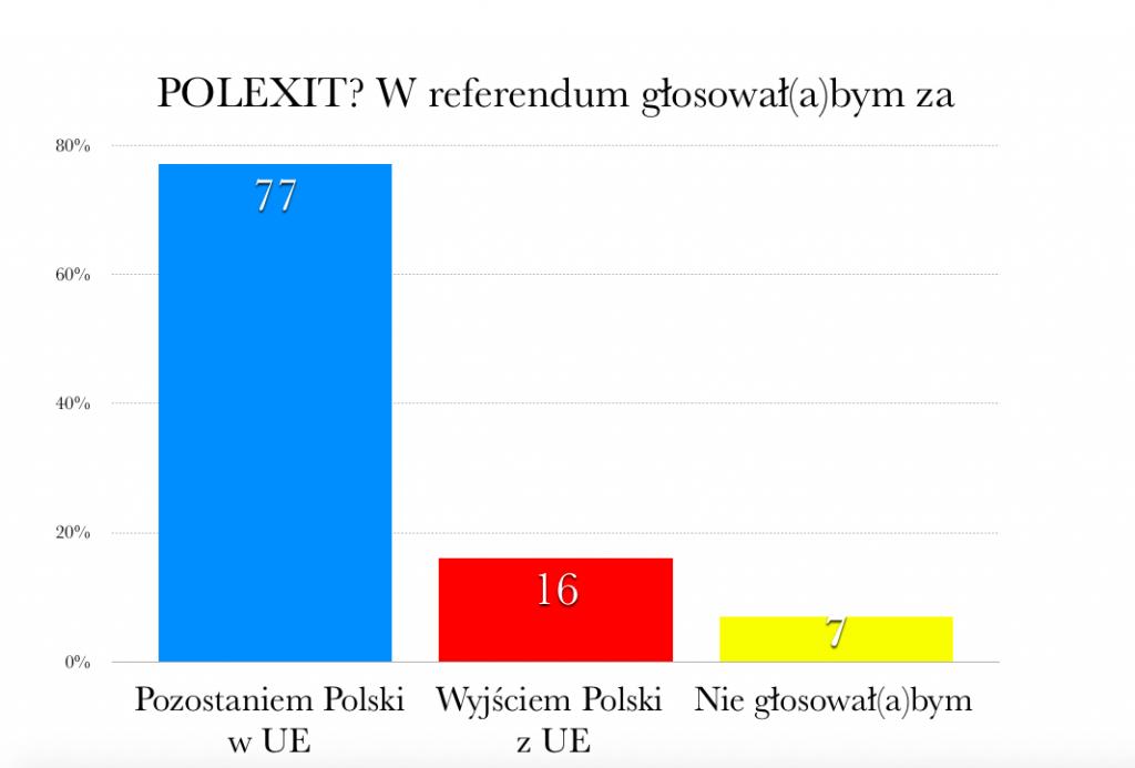 polex1