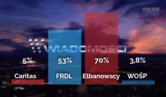 nowa-czolowka-wiadomosci-tvp1