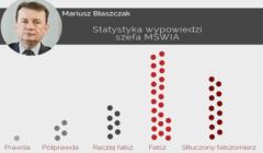 blaszcz123