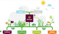 Fot. screen materiałów informacyjnych koncernu Energa