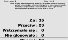 z21932869Q,Glosowanie-nad-in-vitro-na-Radzie-Warszawy