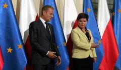 Donald Tusk u premier Beaty Szydlo