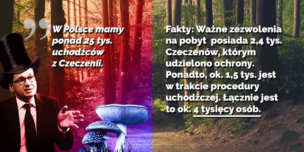 Infografika dotycząca uchodźców z Czeczenii w Polsce