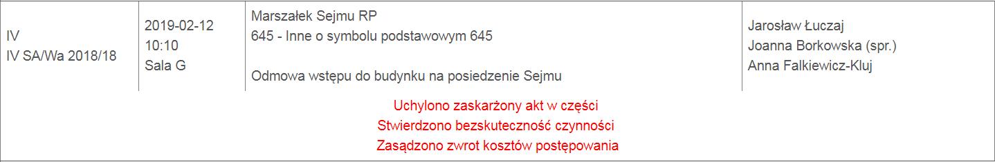 Wyrok sądu, uchylający przepis zarządzenia marszałka Sejmu, dotyczący wstępu do Sejmu.