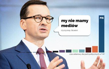 Sprawdzamy TVP: PiS dostaje sześć razy więcej czasu niż opozycja. Wiosna i Razem całkiem nieobecne