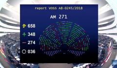 Tablica wyników głosowania w Parlamencie Europejskim nd dyrektywą o prawach autorskich