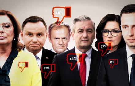 Na kogo na pewno nie, czyli ranking nie-prezydentów. Tusk i Biedroń niewybieralni?