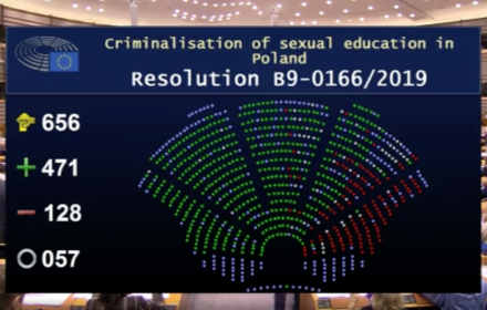 PE po stronie rozsądku. Eurodeputowani potępili projekt karania za edukację seksualną w Polsce