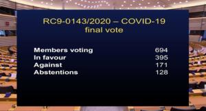 Wyniki głosowania w PE