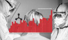 Raport o epidemii, 14.05.2020