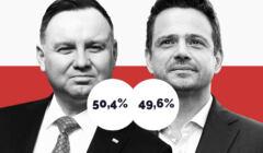 Andrzej Duda, Rafał Trzaskowski, wybory, wyniki exit poll