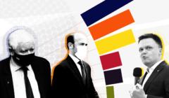 sondaż Ipsos dla OKO.press - KO i Hołownia gonią PiS