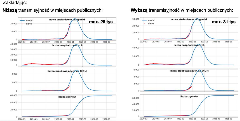 koronawirus transmisyjność w miejscach publicznych