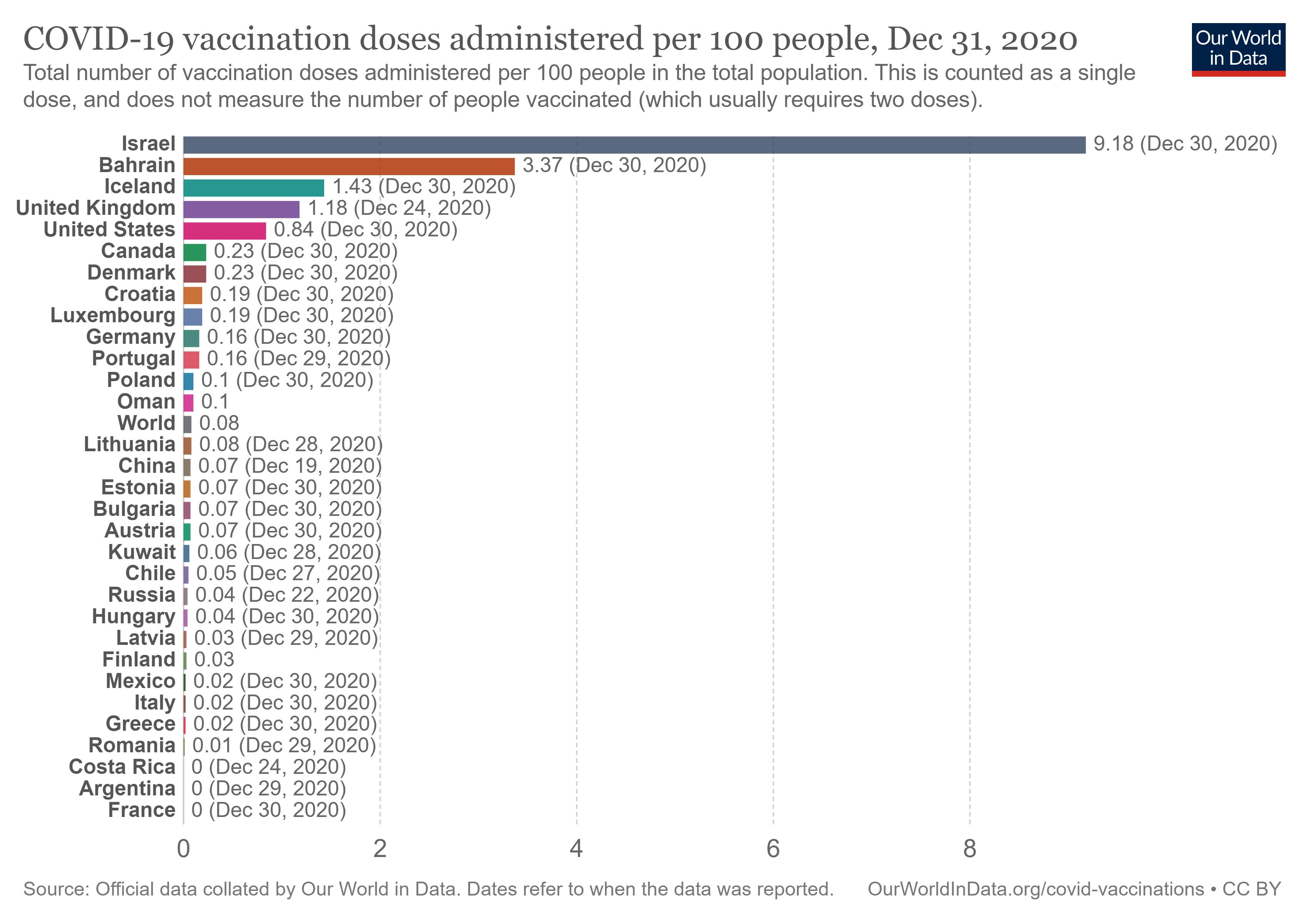 szczepienia epidemia