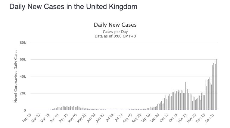 Wielka Brytania nowe przypadiki