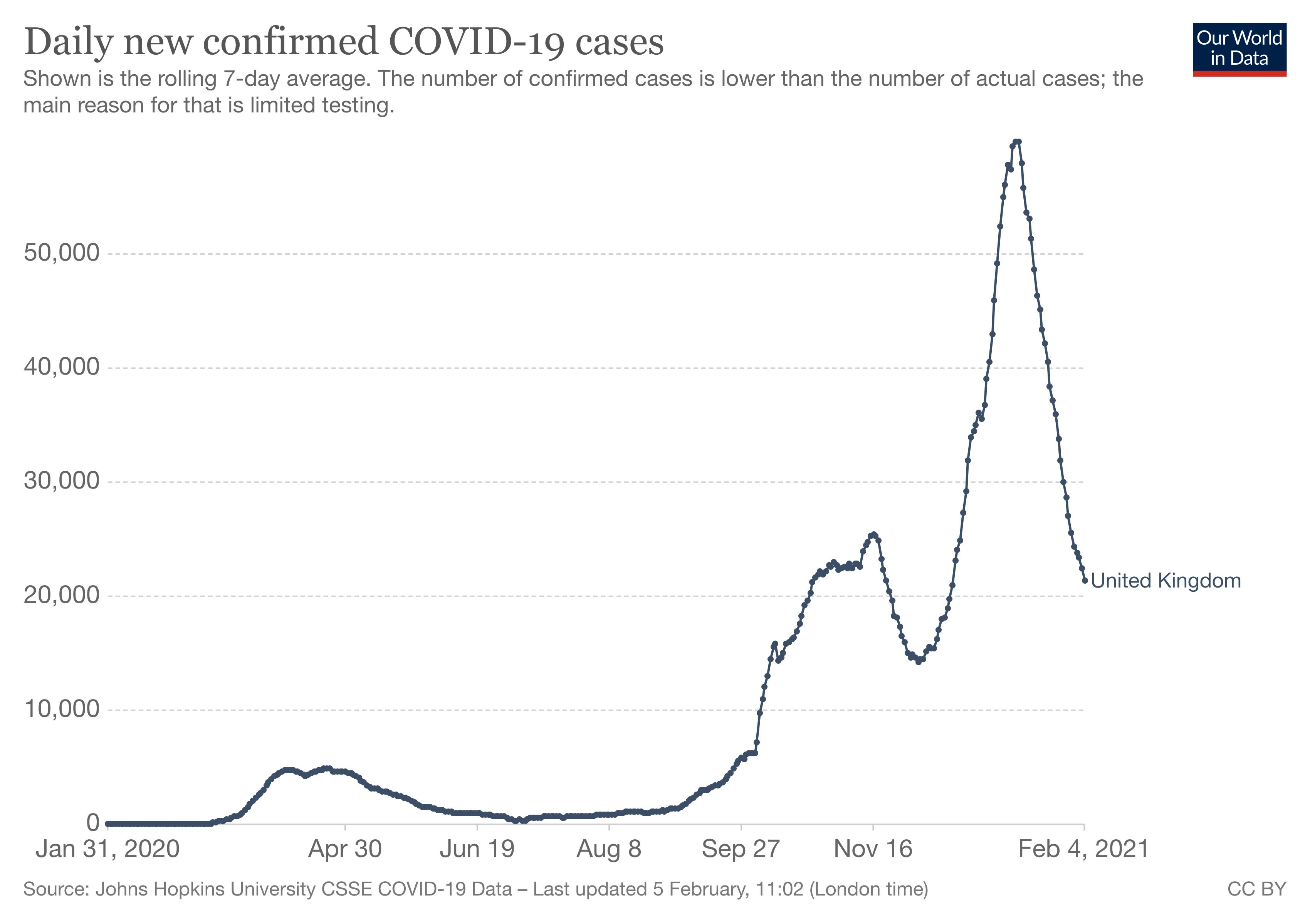 wykryte zakażenia koronawirusem w Wielkiej Brytanii