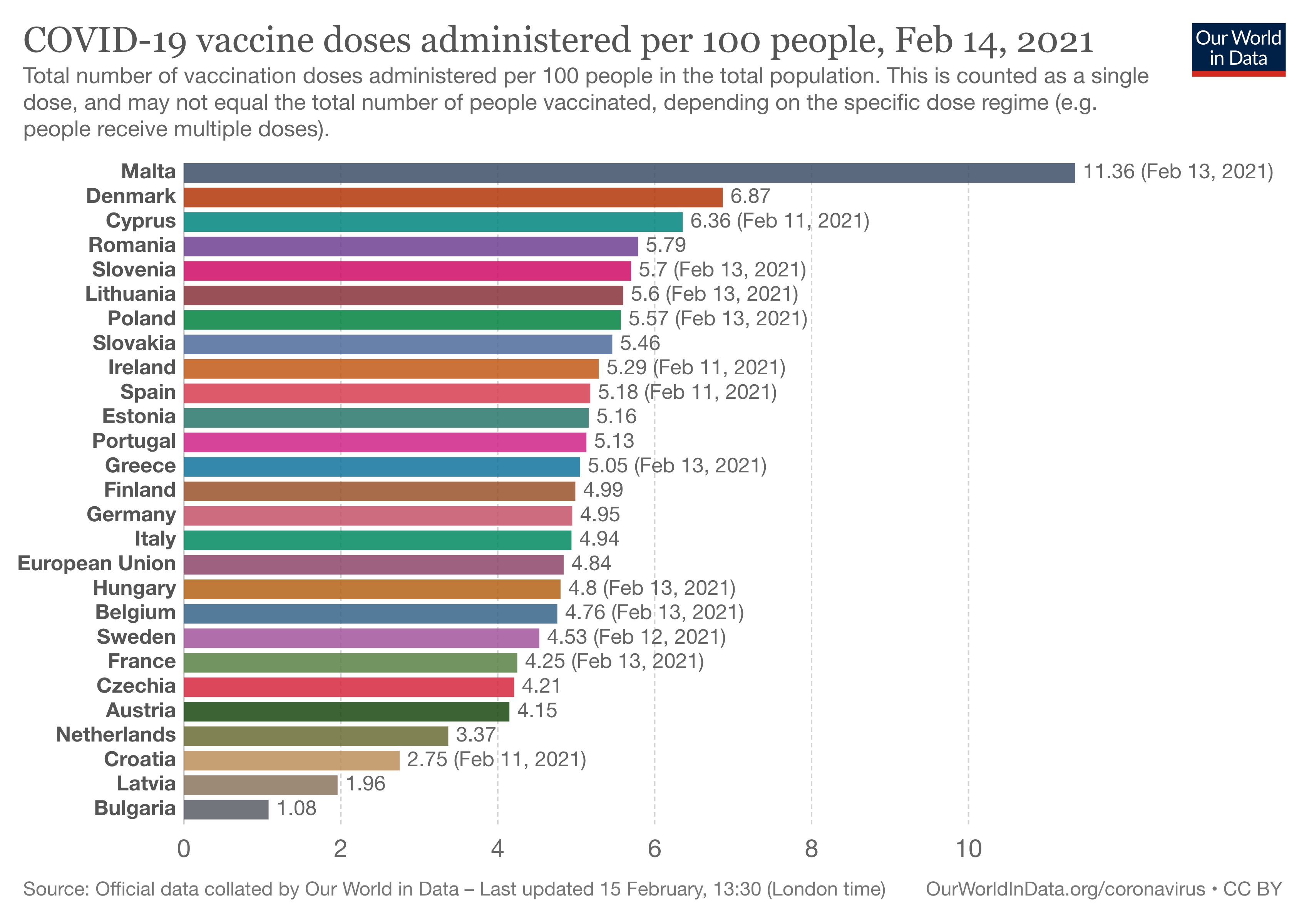 szczepienia w UE na 100 mieszkańców