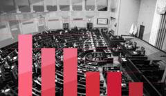 Słupki poparcia wg sondażu Ipsos do Sejmu