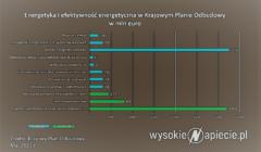 KPO_nowe