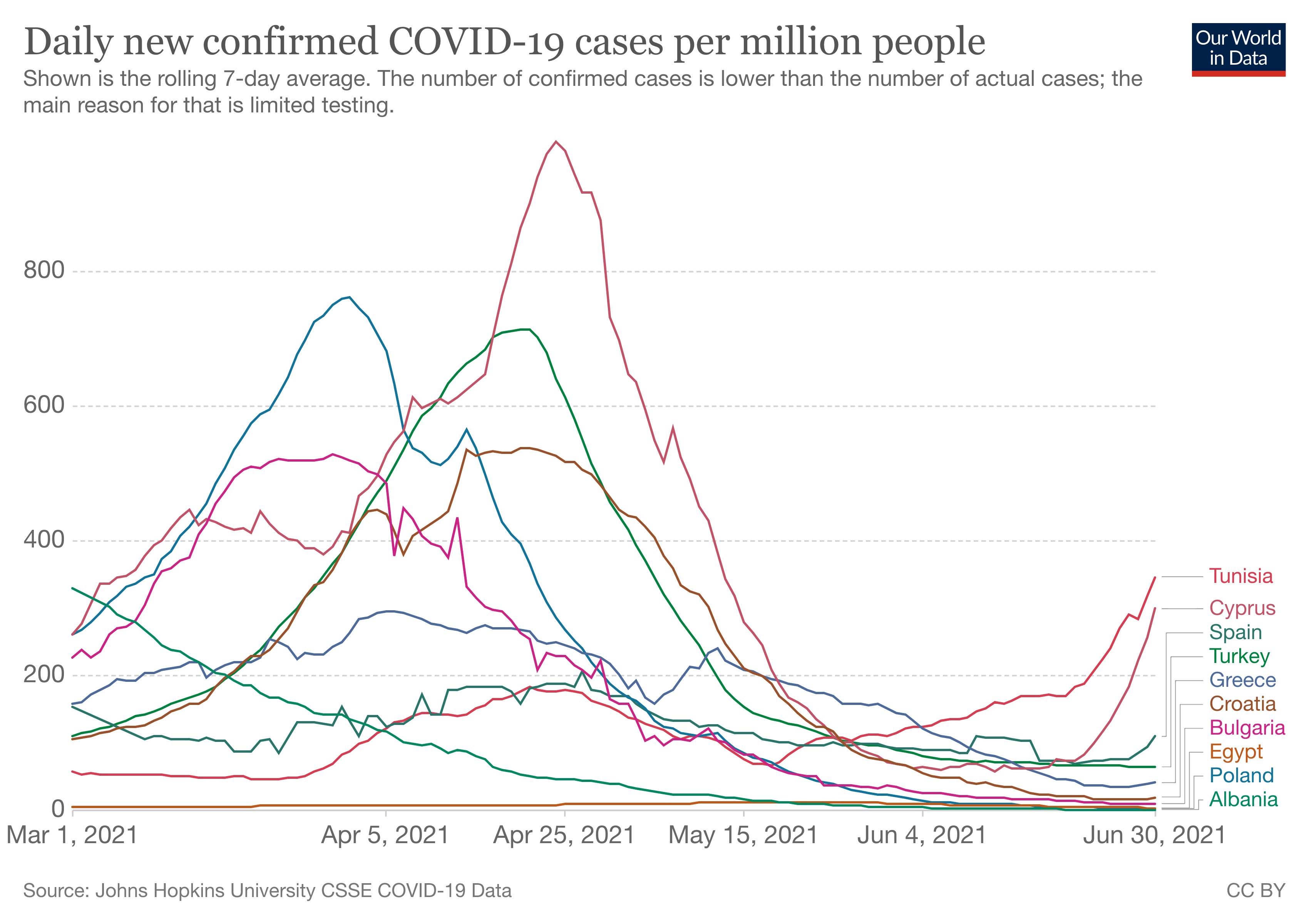koronawirus w popularnych destynacjach turystycznych