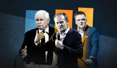 Postaci Jarosława Kaczyńskiego, Donalda Tuska i Szymona Hołowni na tle słupków sondażowych